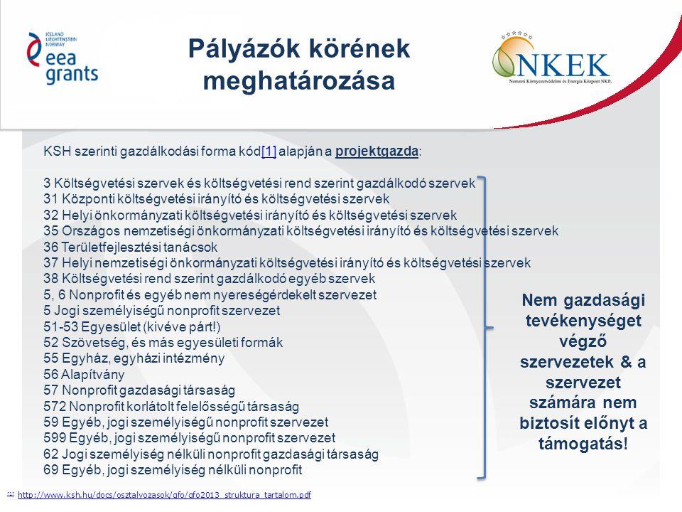 Pályázók körének meghatározása KSH szerinti gazdálkodási forma kód[1] alapján a projektgazda:[1] 3 Költségvetési szervek és költségvetési rend szerint gazdálkodó szervek 31 Központi költségvetési irányító és költségvetési szervek 32 Helyi önkormányzati költségvetési irányító és költségvetési szervek 35 Országos nemzetiségi önkormányzati költségvetési irányító és költségvetési szervek 36 Területfejlesztési tanácsok 37 Helyi nemzetiségi önkormányzati költségvetési irányító és költségvetési szervek 38 Költségvetési rend szerint gazdálkodó egyéb szervek 5, 6 Nonprofit és egyéb nem nyereségérdekelt szervezet 5 Jogi személyiségű nonprofit szervezet 51-53 Egyesület (kivéve párt!) 52 Szövetség, és más egyesületi formák 55 Egyház, egyházi intézmény 56 Alapítvány 57 Nonprofit gazdasági társaság 572 Nonprofit korlátolt felelősségű társaság 59 Egyéb, jogi személyiségű nonprofit szervezet 599 Egyéb, jogi személyiségű nonprofit szervezet 62 Jogi személyiség nélküli nonprofit gazdasági társaság 69 Egyéb, jogi személyiség nélküli nonprofit [1] [1] http://www.ksh.hu/docs/osztalyozasok/gfo/gfo2013_struktura_tartalom.pdfhttp://www.ksh.hu/docs/osztalyozasok/gfo/gfo2013_struktura_tartalom.pdf Nem gazdasági tevékenységet végző szervezetek & a szervezet számára nem biztosít előnyt a támogatás!