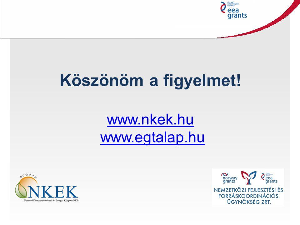 Köszönöm a figyelmet! www.nkek.hu www.egtalap.hu