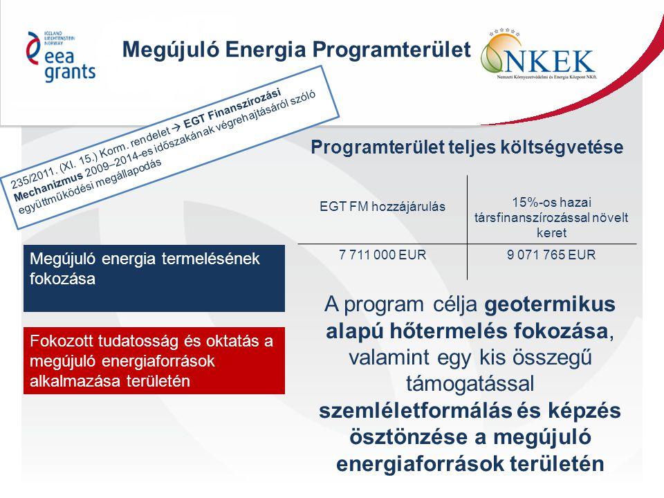 Fokozott tudatosság és oktatás a megújuló energiaforrások alkalmazása területén Megújuló energia termelésének fokozása Programterület teljes költségvetése EGT FM hozzájárulás 15%-os hazai társfinanszírozással növelt keret 7 711 000 EUR9 071 765 EUR A program célja geotermikus alapú hőtermelés fokozása, valamint egy kis összegű támogatással szemléletformálás és képzés ösztönzése a megújuló energiaforrások területén Megújuló Energia Programterület 235/2011.
