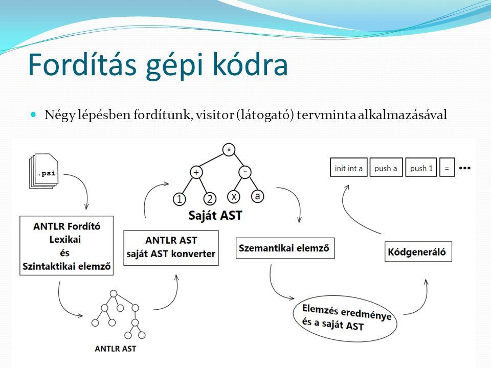 Fordítás gépi kódra Négy lépésben fordítunk, visitor (látogató) tervminta alkalmazásával