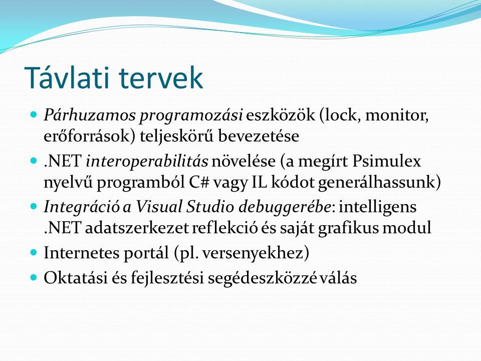 Távlati tervek Párhuzamos programozási eszközök (lock, monitor, erőforrások) teljeskörű bevezetése.NET interoperabilitás növelése (a megírt Psimulex nyelvű programból C# vagy IL kódot generálhassunk) Integráció a Visual Studio debuggerébe: intelligens.NET adatszerkezet reflekció és saját grafikus modul Internetes portál (pl.