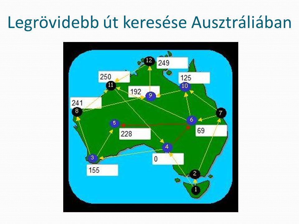 Legrövidebb út keresése Ausztráliában