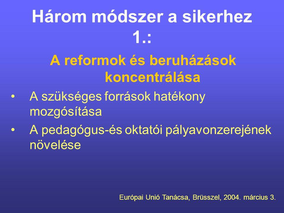 Három módszer a sikerhez 1.: A reformok és beruházások koncentrálása A szükséges források hatékony mozgósítása A pedagógus-és oktatói pályavonzerejének növelése Európai Unió Tanácsa, Brüsszel, 2004.