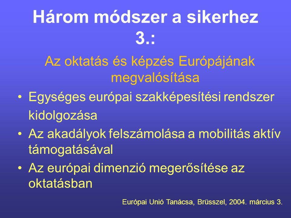 Három módszer a sikerhez 3.: Az oktatás és képzés Európájának megvalósítása Egységes európai szakképesítési rendszer kidolgozása Az akadályok felszámolása a mobilitás aktív támogatásával Az európai dimenzió megerősítése az oktatásban Európai Unió Tanácsa, Brüsszel, 2004.