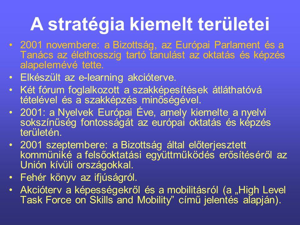 2001 novembere: a Bizottság, az Európai Parlament és a Tanács az élethosszig tartó tanulást az oktatás és képzés alapelemévé tette.