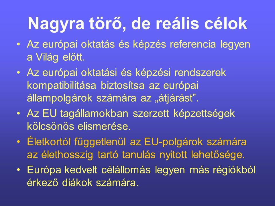Nagyra törő, de reális célok Az európai oktatás és képzés referencia legyen a Világ előtt.