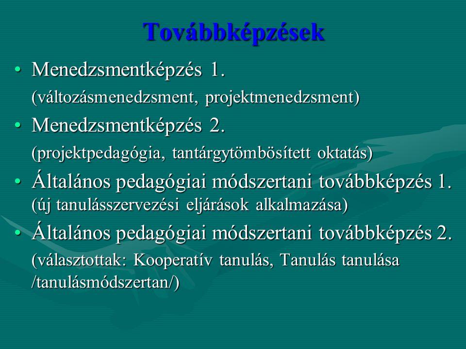 Továbbképzések Menedzsmentképzés 1.Menedzsmentképzés 1. (változásmenedzsment, projektmenedzsment) Menedzsmentképzés 2.Menedzsmentképzés 2. (projektped