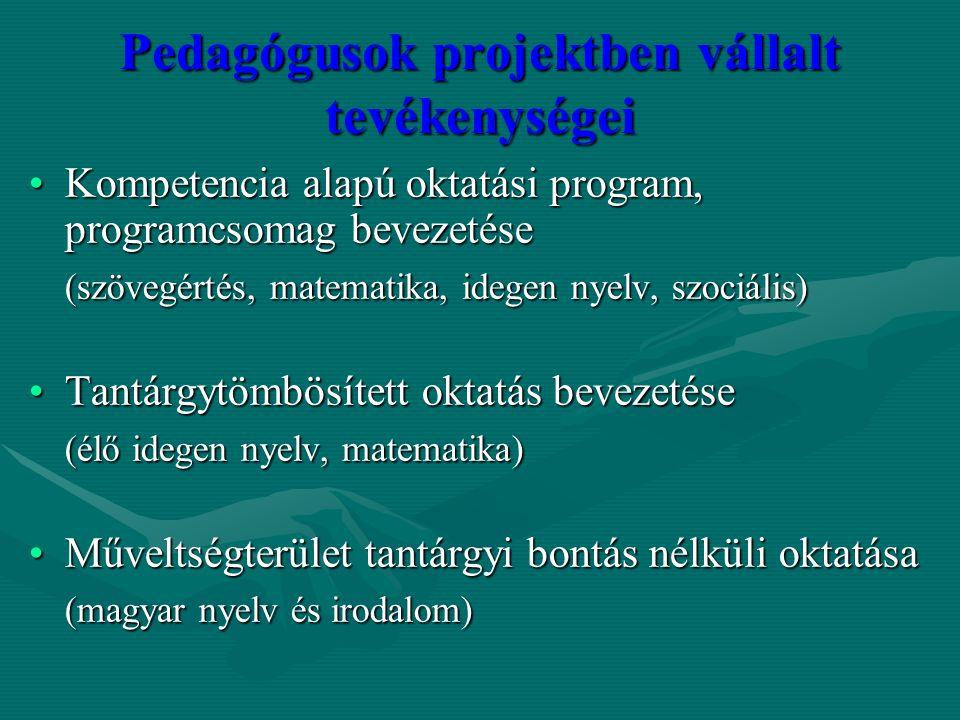 Pedagógusok projektben vállalt tevékenységei Kompetencia alapú oktatási program, programcsomag bevezetéseKompetencia alapú oktatási program, programcs