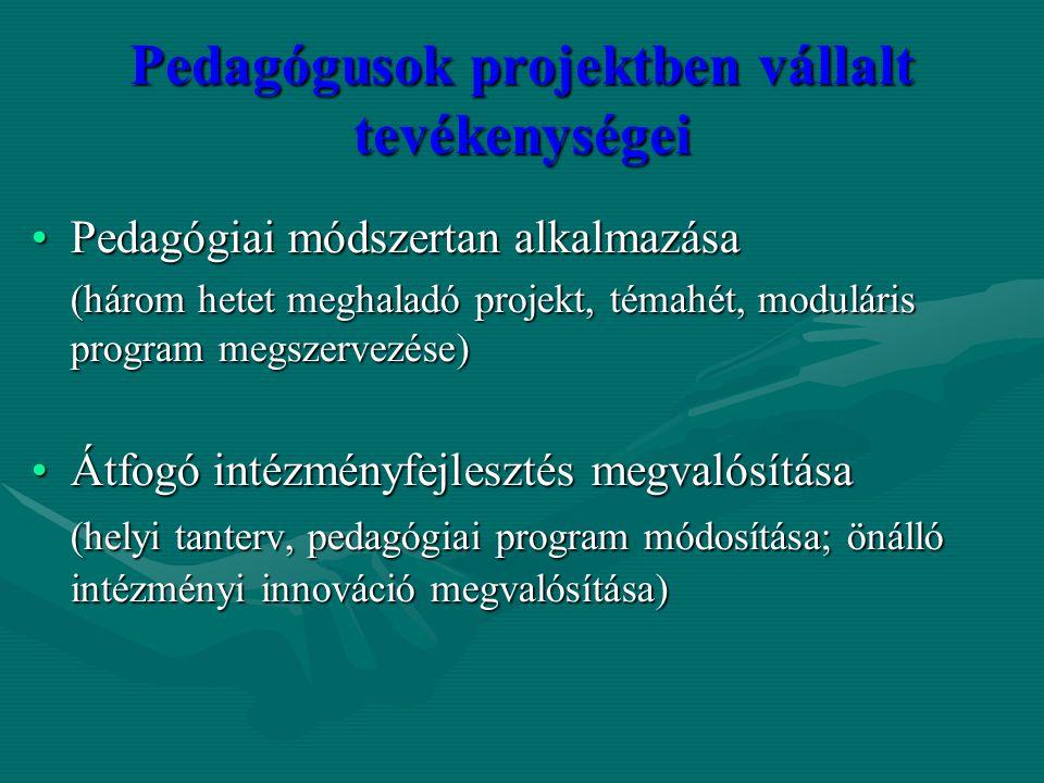Pedagógusok projektben vállalt tevékenységei Pedagógiai módszertan alkalmazásaPedagógiai módszertan alkalmazása (három hetet meghaladó projekt, témahé