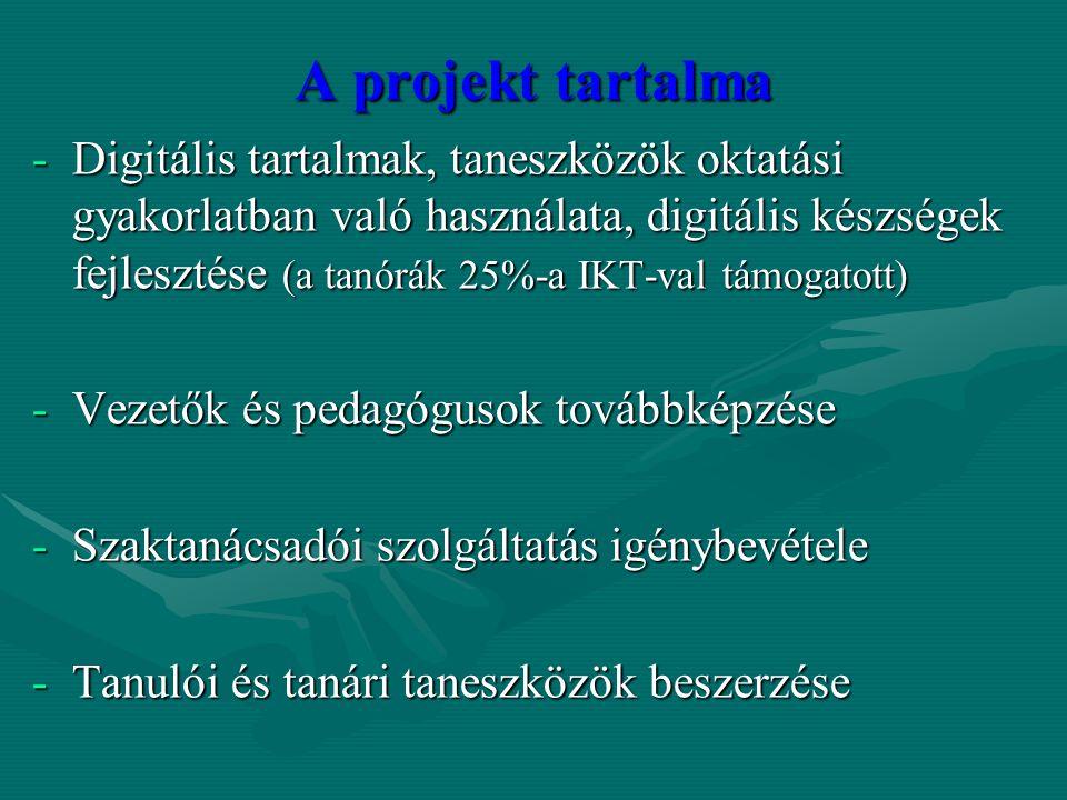 A projekt tartalma -Digitális tartalmak, taneszközök oktatási gyakorlatban való használata, digitális készségek fejlesztése (a tanórák 25%-a IKT-val t