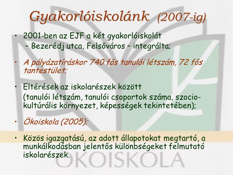Gyakorlóiskolánk (2007-ig) 2001-ben az EJF a két gyakorlóiskolát – Bezerédj utca, Felsőváros – integrálta; A pályázatíráskor 740 fős tanulói létszám, 72 fős tantestület; Eltérések az iskolarészek között (tanulói létszám, tanulói csoportok száma, szocio- kultúrális környezet, képességek tekintetében); Ökoiskola (2005); Közös igazgatású, az adott állapotokat megtartó, a munkálkodásban jelentős különbségeket felmutató iskolarészek.