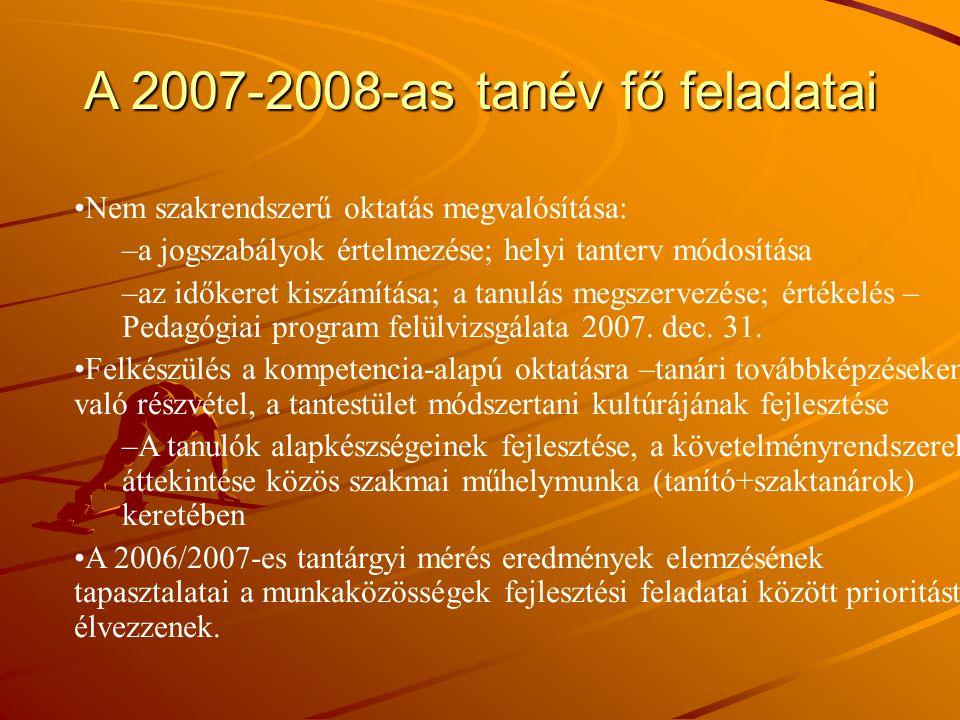 A 2007-2008-as tanév fő feladatai Nem szakrendszerű oktatás megvalósítása: –a jogszabályok értelmezése; helyi tanterv módosítása –az időkeret kiszámít