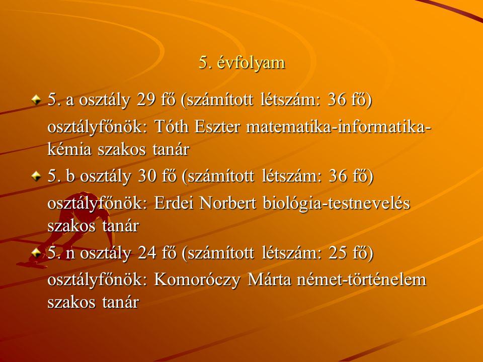 5. évfolyam 5. a osztály 29 fő (számított létszám: 36 fő) osztályfőnök: Tóth Eszter matematika-informatika- kémia szakos tanár 5. b osztály 30 fő (szá