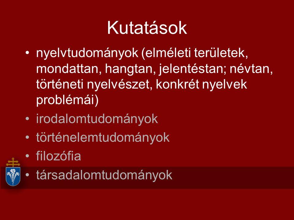 Kutatások nyelvtudományok (elméleti területek, mondattan, hangtan, jelentéstan; névtan, történeti nyelvészet, konkrét nyelvek problémái) irodalomtudományok történelemtudományok filozófia társadalomtudományok