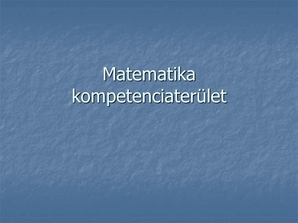 A programcsomagok típusai vertikális (műveltségterületi) rendszer kompetencia: a műveltségterület (egyik) elsődleges fejlesztési célja szövegértés-szövegalkotás: magyar nyelv és irodalom horizontális (kereszttantervi) rendszer kompetencia: a műveltségterületnek nem elsődleges fejlesztési célja szövegértés-szövegalkotás: matematika A A B B C C tanórán kívül feldolgozható programok matematikai kompetencia matematika matematikai kompetencia magyar nyelv és irodalom ember és társadalom ember a természetben művészetek testnevelés