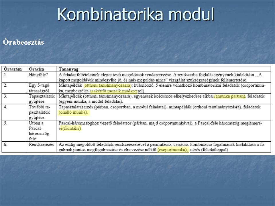 Kombinatorika modul Órabeosztás