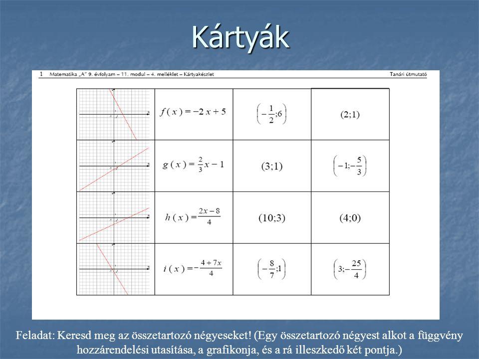 Kártyák Feladat: Keresd meg az összetartozó négyeseket! (Egy összetartozó négyest alkot a függvény hozzárendelési utasítása, a grafikonja, és a rá ill