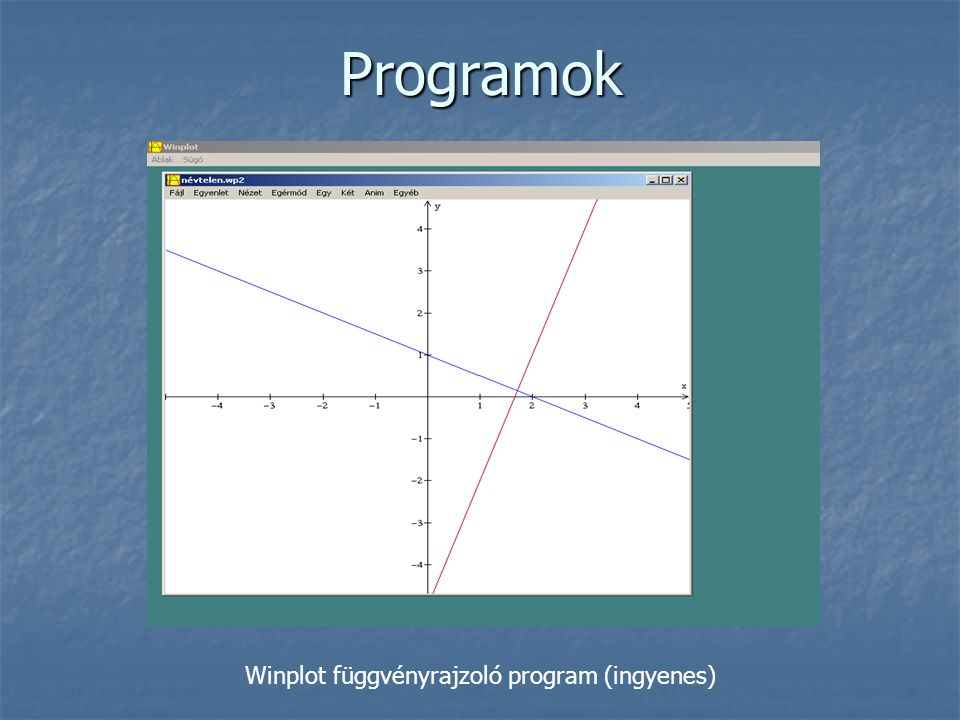 Programok Winplot függvényrajzoló program (ingyenes)