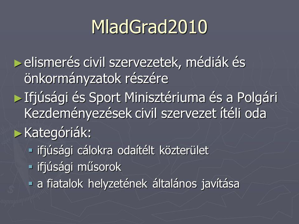MladGrad2010 ► elismerés civil szervezetek, médiák és önkormányzatok részére ► Ifjúsági és Sport Minisztériuma és a Polgári Kezdeményezések civil szervezet ítéli oda ► Kategóriák:  ifjúsági cálokra odaítélt közterület  ifjúsági műsorok  a fiatalok helyzetének általános javítása