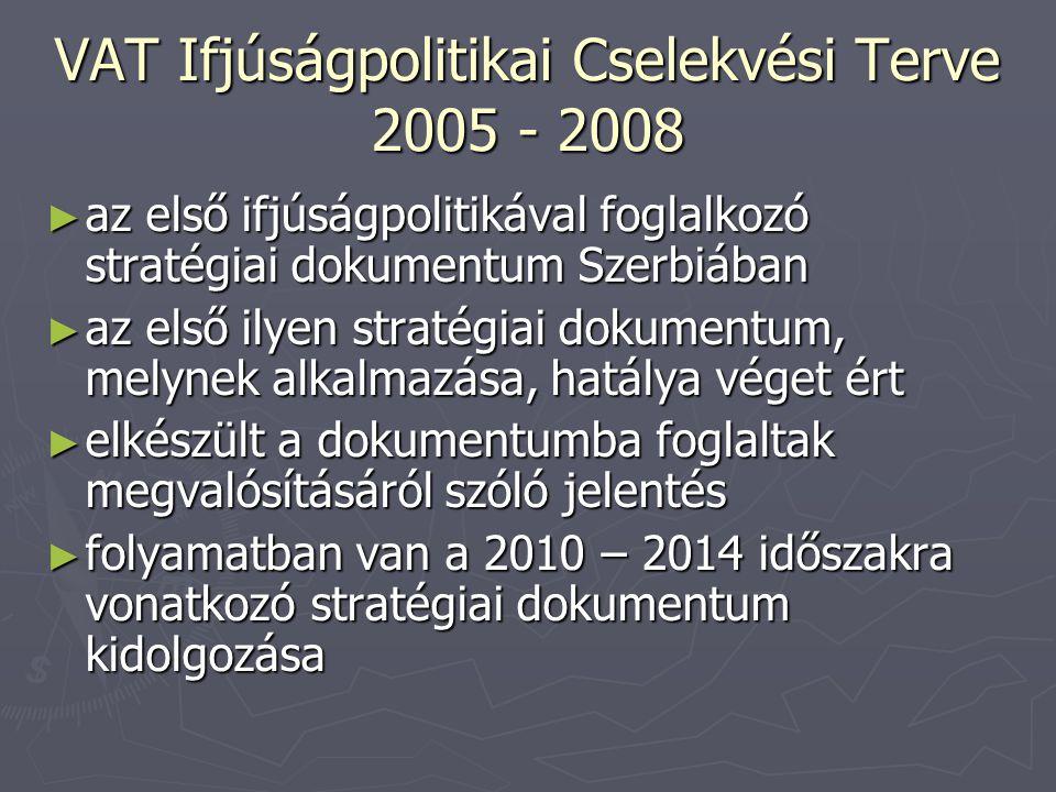 VAT Ifjúságpolitikai Cselekvési Terve 2005 - 2008 ► az első ifjúságpolitikával foglalkozó stratégiai dokumentum Szerbiában ► az első ilyen stratégiai dokumentum, melynek alkalmazása, hatálya véget ért ► elkészült a dokumentumba foglaltak megvalósításáról szóló jelentés ► folyamatban van a 2010 – 2014 időszakra vonatkozó stratégiai dokumentum kidolgozása