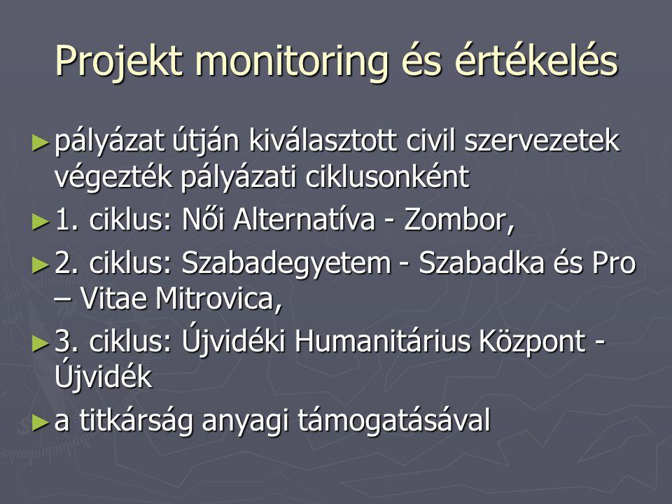 Projekt monitoring és értékelés ► pályázat útján kiválasztott civil szervezetek végezték pályázati ciklusonként ► 1.