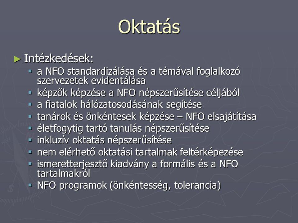 Oktatás ► Intézkedések:  a NFO standardizálása és a témával foglalkozó szervezetek evidentálása  képzők képzése a NFO népszerűsítése céljából  a fiatalok hálózatosodásának segítése  tanárok és önkéntesek képzése – NFO elsajátítása  életfogytig tartó tanulás népszerűsítése  inkluzív oktatás népszerűsítése  nem elérhető oktatási tartalmak feltérképezése  ismeretterjesztő kiadvány a formális és a NFO tartalmakról  NFO programok (önkéntesség, tolerancia)