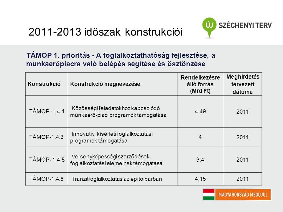 2011-2013 időszak konstrukciói TÁMOP 1.