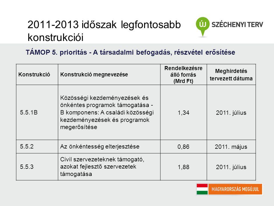 2011-2013 időszak legfontosabb konstrukciói TÁMOP 5.