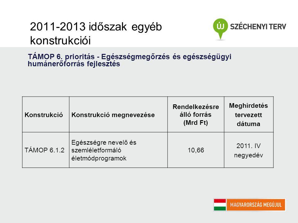 2011-2013 időszak egyéb konstrukciói TÁMOP 6.