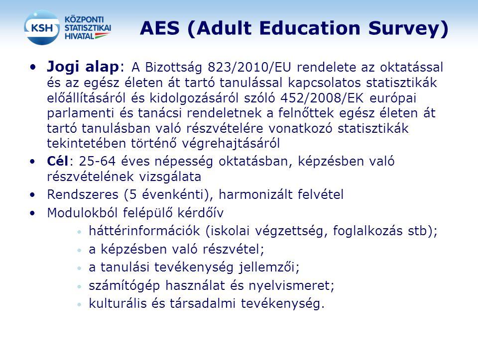 AES (Adult Education Survey) Jogi alap: A Bizottság 823/2010/EU rendelete az oktatással és az egész életen át tartó tanulással kapcsolatos statisztiká