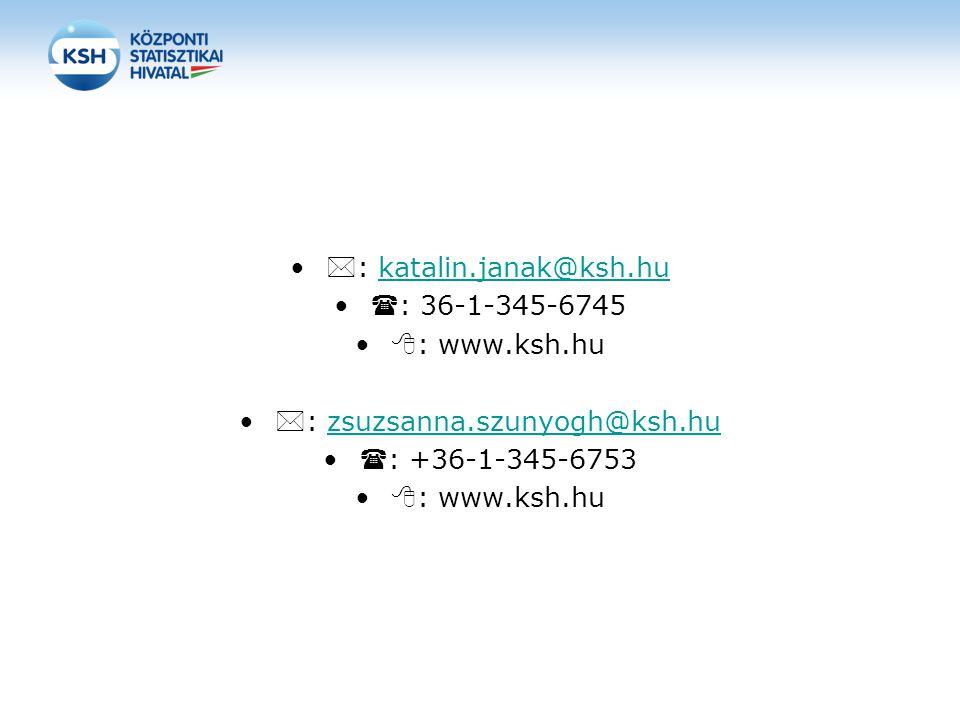  : katalin.janak@ksh.hukatalin.janak@ksh.hu  : 36-1-345-6745  : www.ksh.hu  : zsuzsanna.szunyogh@ksh.huzsuzsanna.szunyogh@ksh.hu  : +36-1-345-675