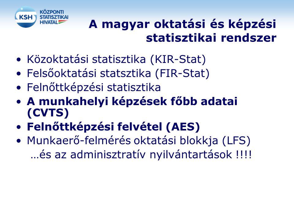 A magyar oktatási és képzési statisztikai rendszer Közoktatási statisztika (KIR-Stat) Felsőoktatási statsztika (FIR-Stat) Felnőttképzési statisztika A