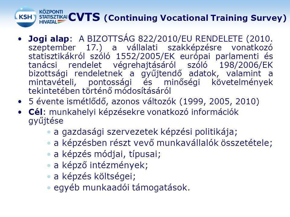 CVTS (Continuing Vocational Training Survey) Jogi alap: A BIZOTTSÁG 822/2010/EU RENDELETE (2010. szeptember 17.) a vállalati szakképzésre vonatkozó st