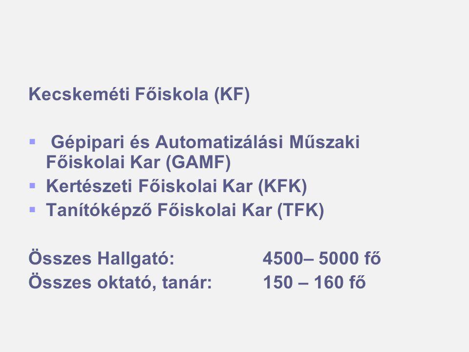 GAMF szakok KFK szakok TFK szakok GyártásinformatikaiKörnyezet- gazdálkodási agrármérnöki Tanítóképző Műanyagfeldolgozó technológiai VidékfejlesztésiÓvodapedagógiai MérnökinformatikaiKertészmérnöki Műszaki tanári Ipari forma- és terméktervezői Anyagmérnöki (~ 2500 hallgató)(~ 800 hallgató)(~ 1200 hallgató)