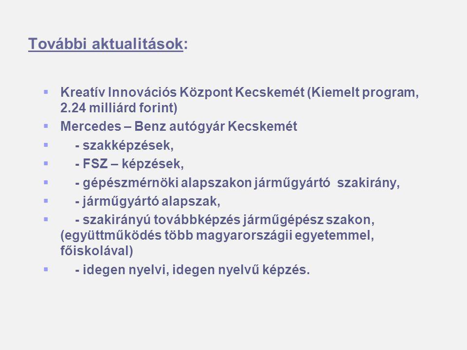 További aktualitások:   Kreatív Innovációs Központ Kecskemét (Kiemelt program, 2.24 milliárd forint)   Mercedes – Benz autógyár Kecskemét   - sz