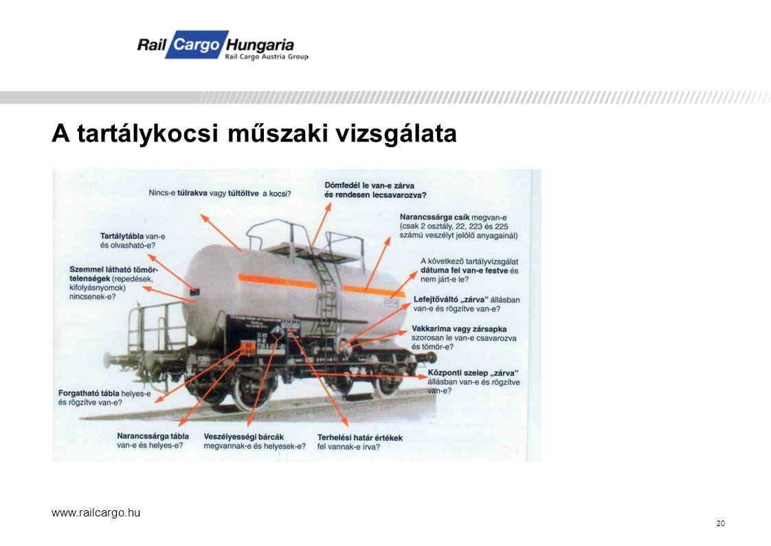 www.railcargo.hu 20 A tartálykocsi műszaki vizsgálata