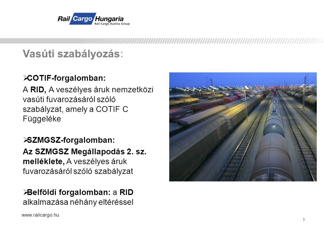Vasúti fuvarozás, UIC-döntvények -COTIF 5.