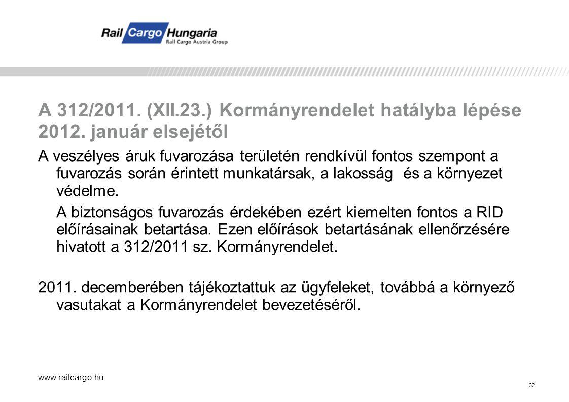 A 312/2011.(XII.23.) Kormányrendelet hatályba lépése 2012.