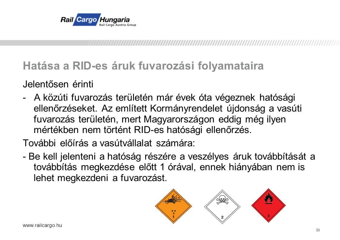 Hatása a RID-es áruk fuvarozási folyamataira Jelentősen érinti - A közúti fuvarozás területén már évek óta végeznek hatósági ellenőrzéseket.
