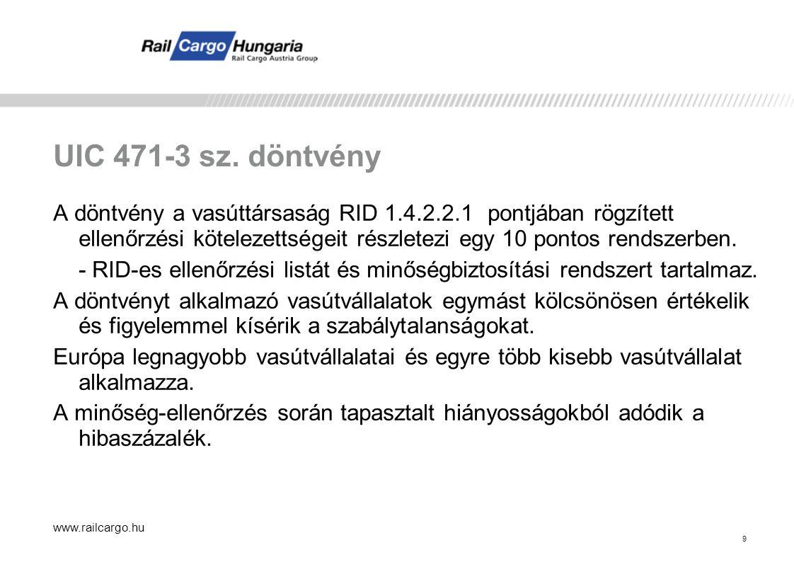 2014.07. 09. www.railcargo.hu 10 UIC 471-3 sz.