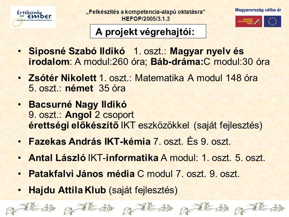 """""""Felkészítés a kompetencia-alapú oktatásra HEFOP/2005/3.1.3 A projekt végrehajtói: Siposné Szabó Ildikó1."""