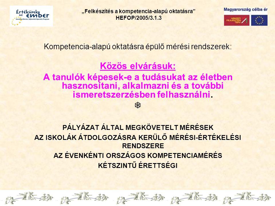 """""""Felkészítés a kompetencia-alapú oktatásra HEFOP/2005/3.1.3 A család szerepe A család és az iskola együttműködése elengedhetetlen a gyermekek érdekében Köszönjük figyelmüket!"""
