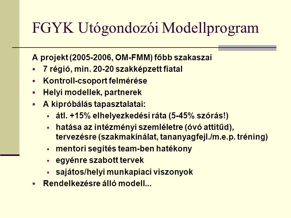 FGYK Utógondozói Modellprogram A projekt (2005-2006, OM-FMM) főbb szakaszai  7 régió, min. 20-20 szakképzett fiatal  Kontroll-csoport felmérése  He