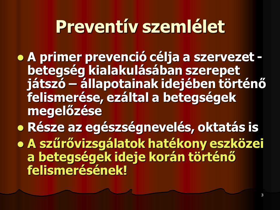 3 Preventív szemlélet A primer prevenció célja a szervezet - betegség kialakulásában szerepet játszó – állapotainak idejében történő felismerése, ezáltal a betegségek megelőzése A primer prevenció célja a szervezet - betegség kialakulásában szerepet játszó – állapotainak idejében történő felismerése, ezáltal a betegségek megelőzése Része az egészségnevelés, oktatás is Része az egészségnevelés, oktatás is A szűrővizsgálatok hatékony eszközei a betegségek ideje korán történő felismerésének.