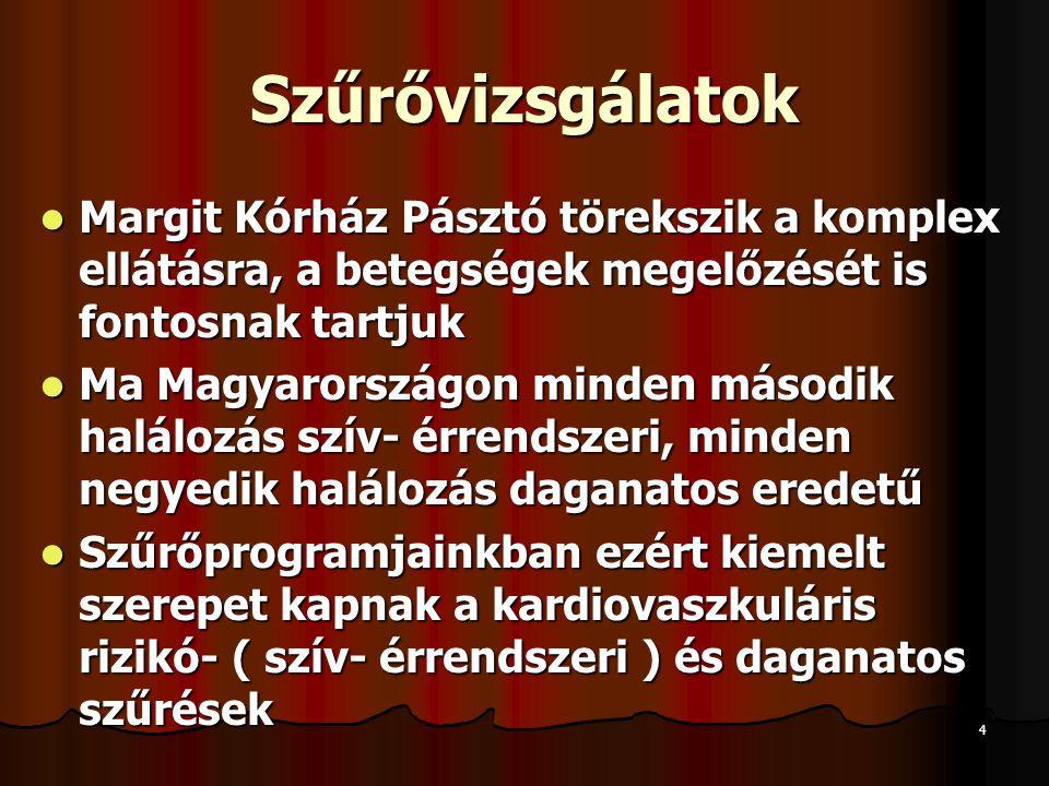 4 Szűrővizsgálatok Margit Kórház Pásztó törekszik a komplex ellátásra, a betegségek megelőzését is fontosnak tartjuk Margit Kórház Pásztó törekszik a komplex ellátásra, a betegségek megelőzését is fontosnak tartjuk Ma Magyarországon minden második halálozás szív- érrendszeri, minden negyedik halálozás daganatos eredetű Ma Magyarországon minden második halálozás szív- érrendszeri, minden negyedik halálozás daganatos eredetű Szűrőprogramjainkban ezért kiemelt szerepet kapnak a kardiovaszkuláris rizikó- ( szív- érrendszeri ) és daganatos szűrések Szűrőprogramjainkban ezért kiemelt szerepet kapnak a kardiovaszkuláris rizikó- ( szív- érrendszeri ) és daganatos szűrések