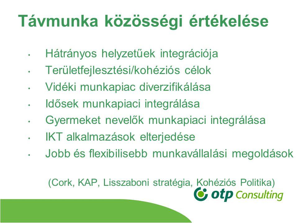 Távmunka közösségi értékelése Hátrányos helyzetűek integrációja Területfejlesztési/kohéziós célok Vidéki munkapiac diverzifikálása Idősek munkapiaci integrálása Gyermeket nevelők munkapiaci integrálása IKT alkalmazások elterjedése Jobb és flexibilisebb munkavállalási megoldások (Cork, KAP, Lisszaboni stratégia, Kohéziós Politika)
