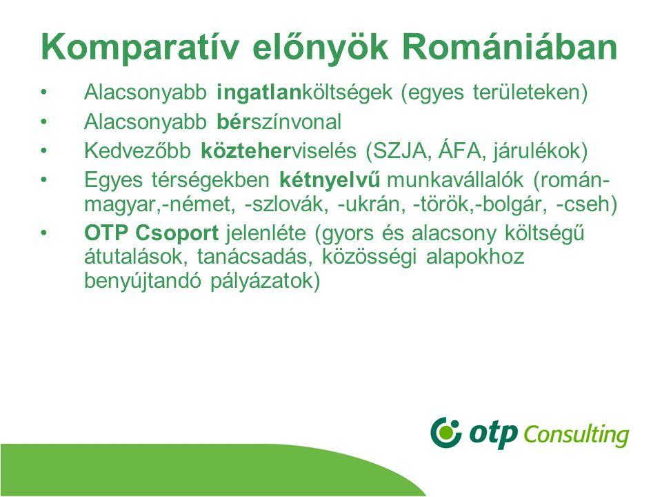 Komparatív előnyök Romániában Alacsonyabb ingatlanköltségek (egyes területeken) Alacsonyabb bérszínvonal Kedvezőbb közteherviselés (SZJA, ÁFA, járulékok) Egyes térségekben kétnyelvű munkavállalók (román- magyar,-német, -szlovák, -ukrán, -török,-bolgár, -cseh) OTP Csoport jelenléte (gyors és alacsony költségű átutalások, tanácsadás, közösségi alapokhoz benyújtandó pályázatok)
