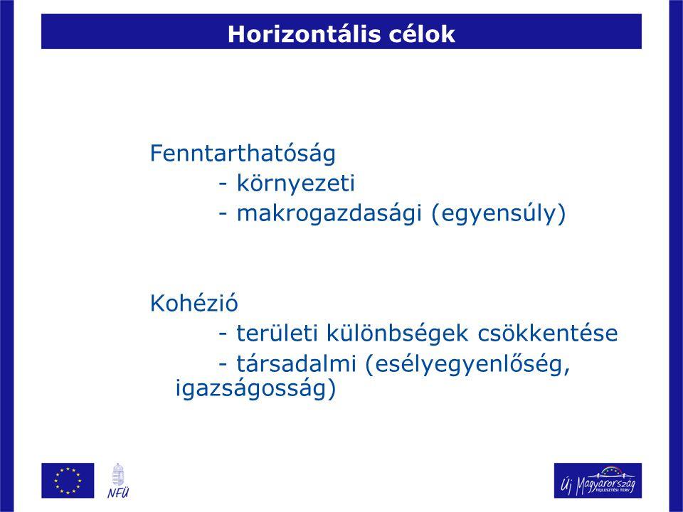 Horizontális célok Fenntarthatóság - környezeti - makrogazdasági (egyensúly) Kohézió - területi különbségek csökkentése - társadalmi (esélyegyenlőség, igazságosság)