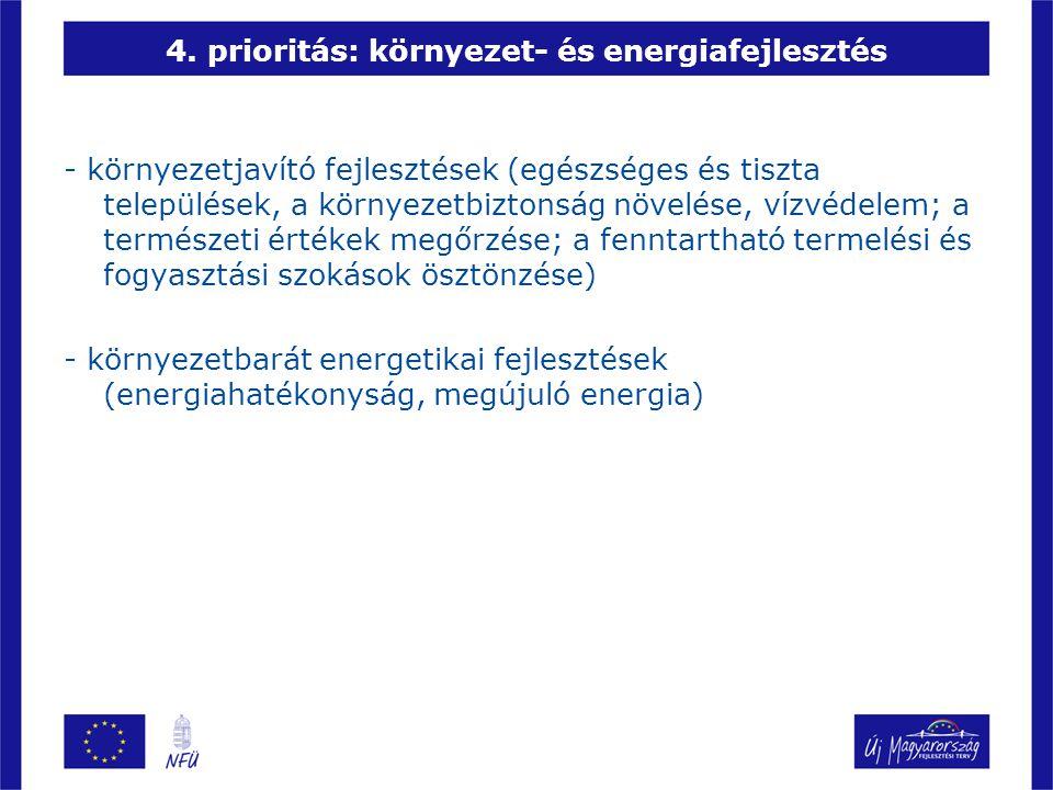 4. prioritás: környezet- és energiafejlesztés - környezetjavító fejlesztések (egészséges és tiszta települések, a környezetbiztonság növelése, vízvéde
