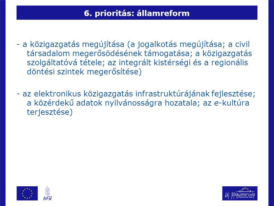 6. prioritás: államreform - a közigazgatás megújítása (a jogalkotás megújítása; a civil társadalom megerősödésének támogatása; a közigazgatás szolgált